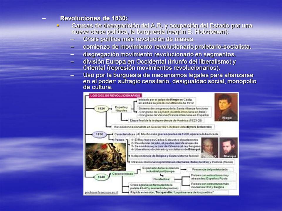 –Revoluciones de 1830: Causas de desaparición del A.R. y ocupación del Estado por una nueva clase política, la burguesía (según E. Hobsbawn): Causas d