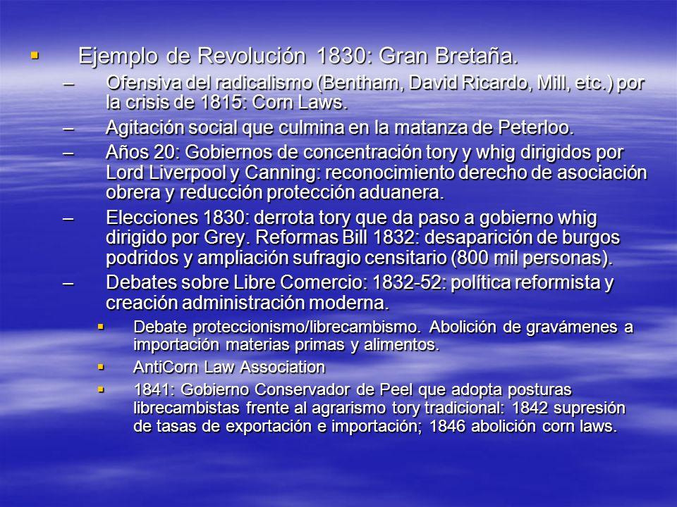 Ejemplo de Revolución 1830: Gran Bretaña. Ejemplo de Revolución 1830: Gran Bretaña. –Ofensiva del radicalismo (Bentham, David Ricardo, Mill, etc.) por