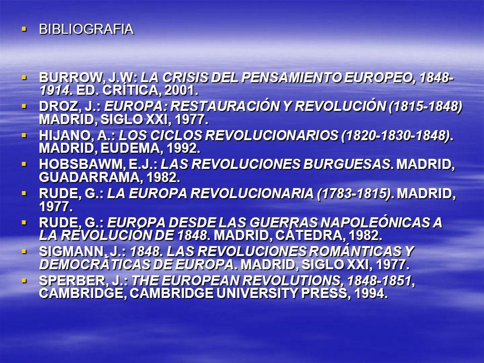 BIBLIOGRAFIA BIBLIOGRAFIA BURROW, J.W: LA CRISIS DEL PENSAMIENTO EUROPEO, 1848- 1914. ED. CRÍTICA, 2001. BURROW, J.W: LA CRISIS DEL PENSAMIENTO EUROPE