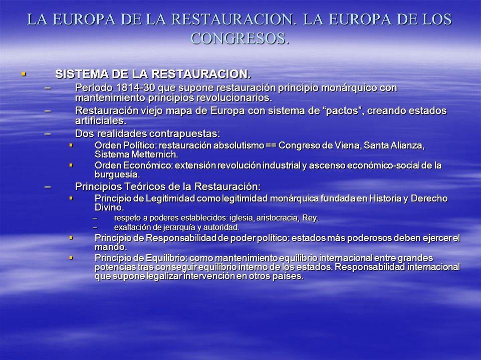 LA EUROPA DE LA RESTAURACION. LA EUROPA DE LOS CONGRESOS. SISTEMA DE LA RESTAURACION. SISTEMA DE LA RESTAURACION. –Período 1814-30 que supone restaura