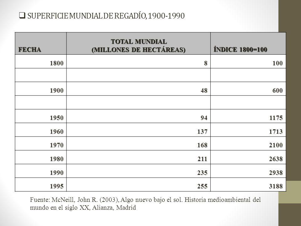 SUPERFICIE MUNDIAL DE REGADÍO, 1900-1990 FECHA TOTAL MUNDIAL (MILLONES DE HECTÁREAS) ÍNDICE 1800=100 18008100 190048600 1950941175 19601371713 1970168