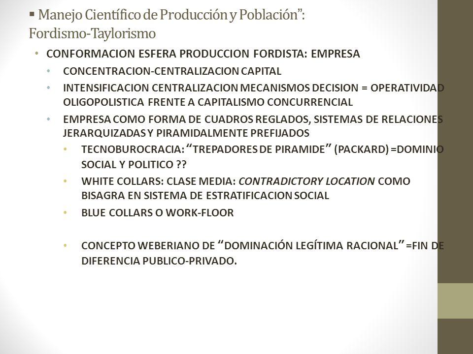 Manejo Científico de Producción y Población : Fordismo-Taylorismo CONFORMACION ESFERA PRODUCCION FORDISTA: EMPRESA CONCENTRACION-CENTRALIZACION CAPITA