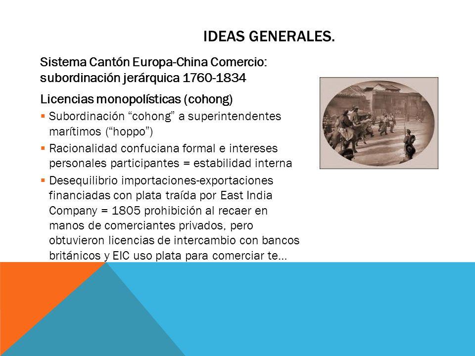 IDEAS GENERALES. Sistema Cantón Europa-China Comercio: subordinación jerárquica 1760-1834 Licencias monopolísticas (cohong) Subordinación cohong a sup