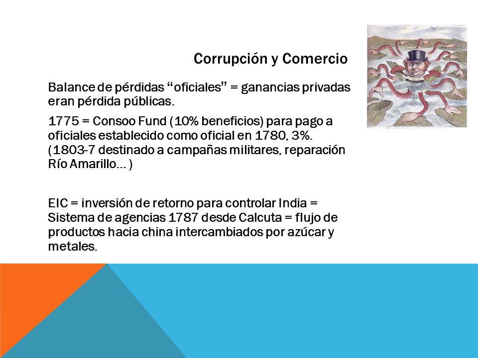 Corrupción y Comercio Balance de pérdidas oficiales = ganancias privadas eran pérdida públicas. 1775 = Consoo Fund (10% beneficios) para pago a oficia
