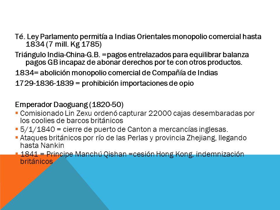 Té. Ley Parlamento permitía a Indias Orientales monopolio comercial hasta 1834 (7 mill. Kg 1785) Triángulo India-China-G.B. =pagos entrelazados para e