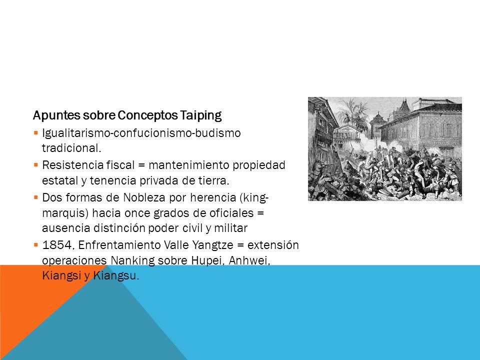 Apuntes sobre Conceptos Taiping Igualitarismo-confucionismo-budismo tradicional. Resistencia fiscal = mantenimiento propiedad estatal y tenencia priva