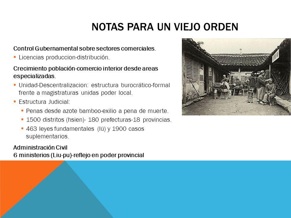 NOTAS PARA UN VIEJO ORDEN Control Gubernamental sobre sectores comerciales. Licencias produccion-distribución. Crecimiento población-comercio interior