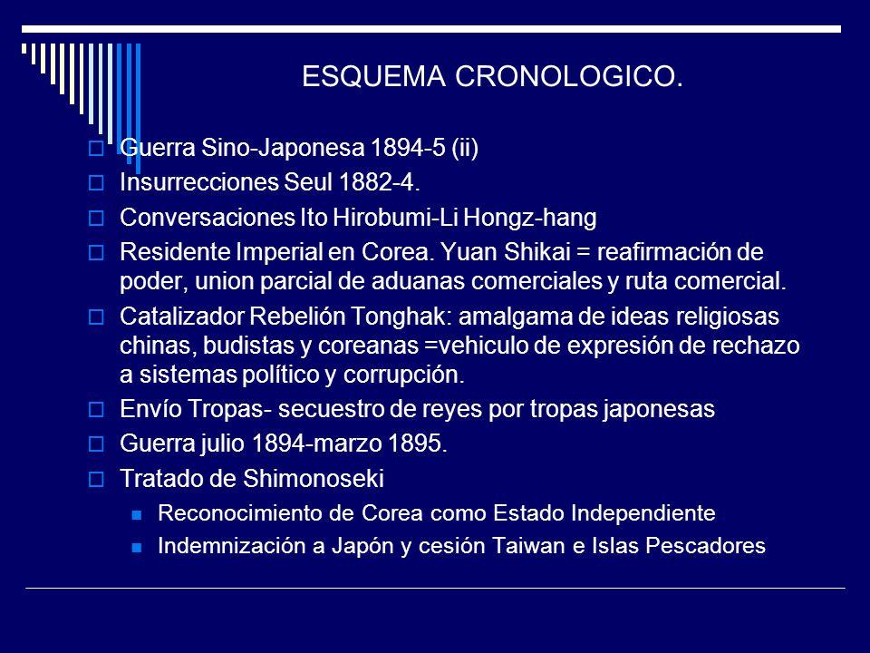 ESQUEMA CRONOLOGICO. Guerra Sino-Japonesa 1894-5 (ii) Insurrecciones Seul 1882-4. Conversaciones Ito Hirobumi-Li Hongz-hang Residente Imperial en Core