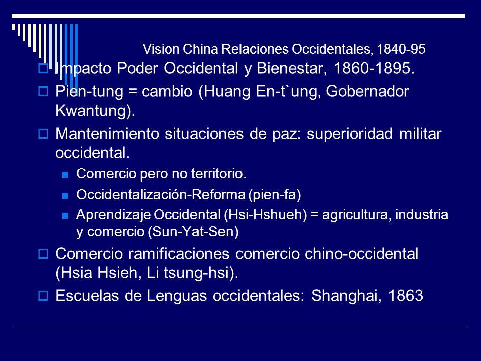 Vision China Relaciones Occidentales, 1840-95 Impacto Poder Occidental y Bienestar, 1860-1895. Pien-tung = cambio (Huang En-t`ung, Gobernador Kwantung