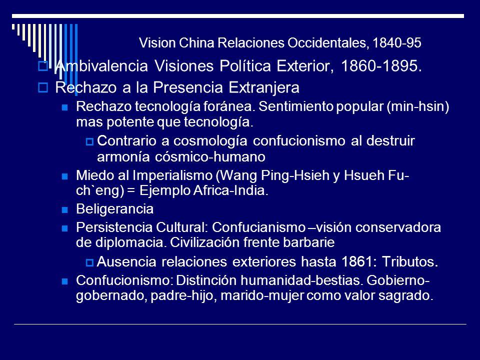 Vision China Relaciones Occidentales, 1840-95 Ambivalencia Visiones Política Exterior, 1860-1895. Rechazo a la Presencia Extranjera Rechazo tecnología