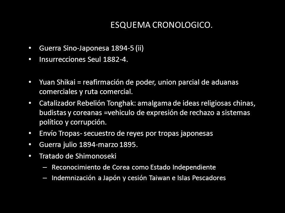 ESQUEMA CRONOLOGICO. Guerra Sino-Japonesa 1894-5 (ii) Insurrecciones Seul 1882-4. Yuan Shikai = reafirmación de poder, union parcial de aduanas comerc