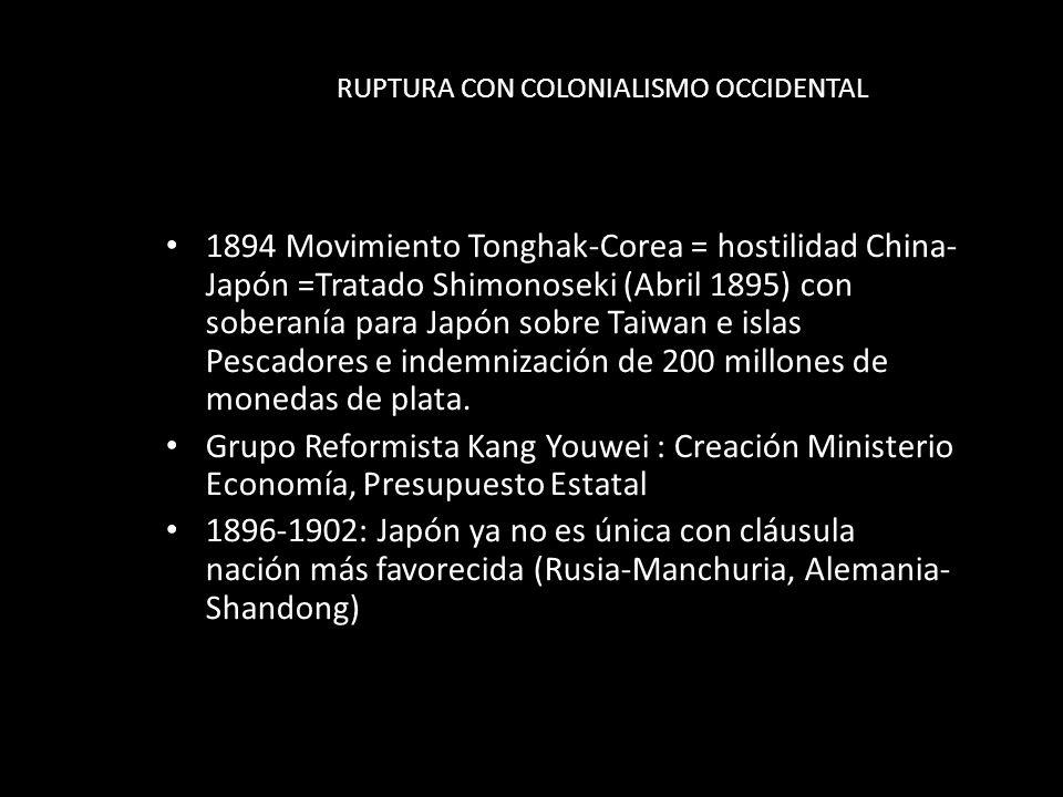 RUPTURA CON COLONIALISMO OCCIDENTAL 1894 Movimiento Tonghak-Corea = hostilidad China- Japón =Tratado Shimonoseki (Abril 1895) con soberanía para Japón