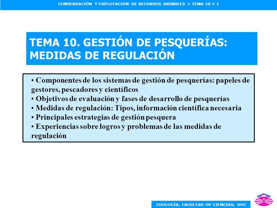 ZOOLOGÍA, FACULTAD DE CIENCIAS, UDC CONSERVACIÓN Y EXPLOTACIÓN DE RECURSOS ANIMALES > TEMA 10 > 12 COSTA ESTUARIOS AREAS OCEÁNICAS PLATAFORMA ZEE APLICABILIDAD DE LAS MEDIDAS DE REGULACIÓN PESQUERA REGULACIONES Y CONTROLES Sanciones comerciales Sanciones consumidores (etiquetado) Control por satélite de localización Sistemas de control convencionales Limitación de licencias TACs Medidas técnicas Vedas espaciales Vedas temporales Control de esfuerzo ITQs Instalación de FADs Reservas marinas Cultivos extensivos Protección de hábitats críticos Rotaciones Regulación de pesca recreativa Control de contaminación Gestión integrada de zona costera Mejora de hábitat Acuicultura Arrecifes artificiales Aporte de nutrientes