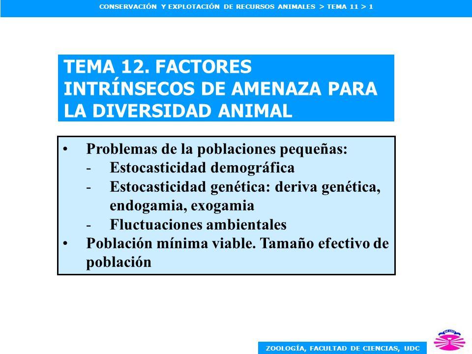 ZOOLOGÍA, FACULTAD DE CIENCIAS, UDC CONSERVACIÓN Y EXPLOTACIÓN DE RECURSOS ANIMALES > TEMA 11 > 1 TEMA 12. FACTORES INTRÍNSECOS DE AMENAZA PARA LA DIV