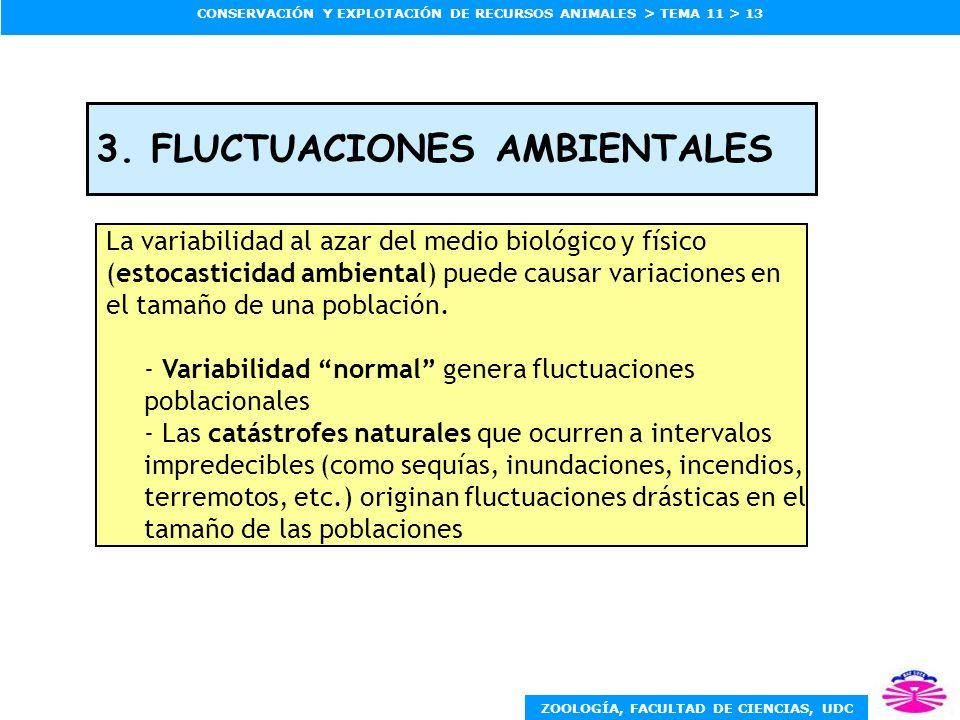 ZOOLOGÍA, FACULTAD DE CIENCIAS, UDC CONSERVACIÓN Y EXPLOTACIÓN DE RECURSOS ANIMALES > TEMA 11 > 13 3. FLUCTUACIONES AMBIENTALES La variabilidad al aza