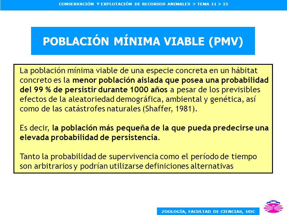 ZOOLOGÍA, FACULTAD DE CIENCIAS, UDC CONSERVACIÓN Y EXPLOTACIÓN DE RECURSOS ANIMALES > TEMA 11 > 15 POBLACIÓN MÍNIMA VIABLE (PMV) La población mínima v