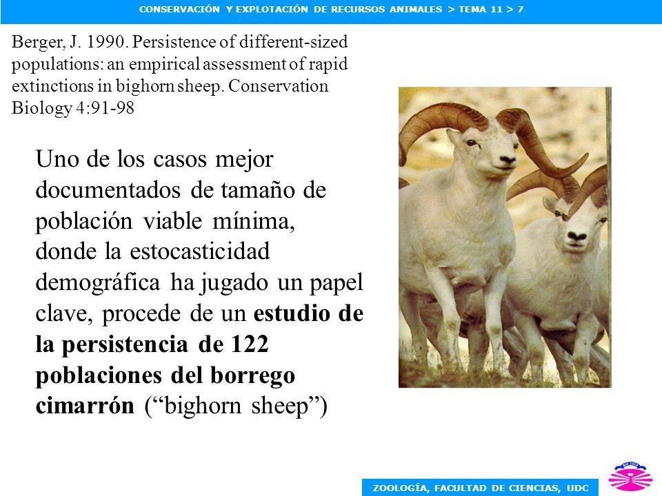ZOOLOGÍA, FACULTAD DE CIENCIAS, UDC CONSERVACIÓN Y EXPLOTACIÓN DE RECURSOS ANIMALES > TEMA 11 > 7 Uno de los casos mejor documentados de tamaño de pob