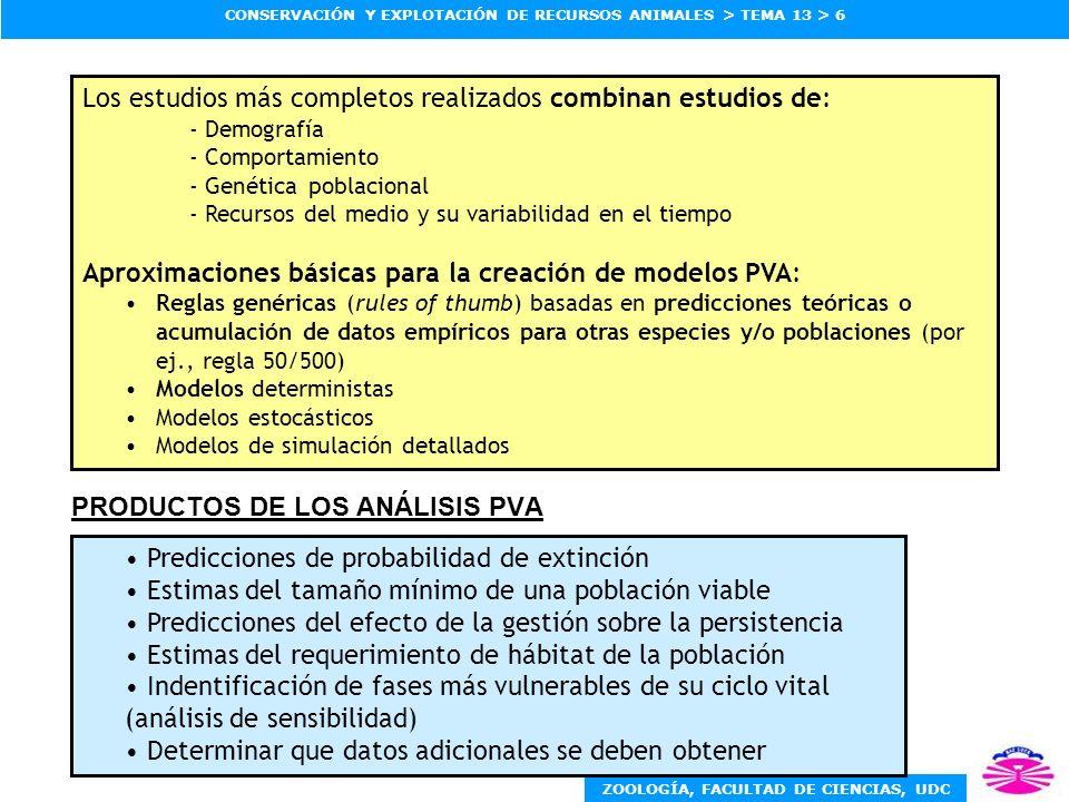 ZOOLOGÍA, FACULTAD DE CIENCIAS, UDC CONSERVACIÓN Y EXPLOTACIÓN DE RECURSOS ANIMALES > TEMA 13 > 7 Componentes del análisis de viabilidad poblacional http://www.ramas.com/pva.htm http://www.ramas.com/pva.htm
