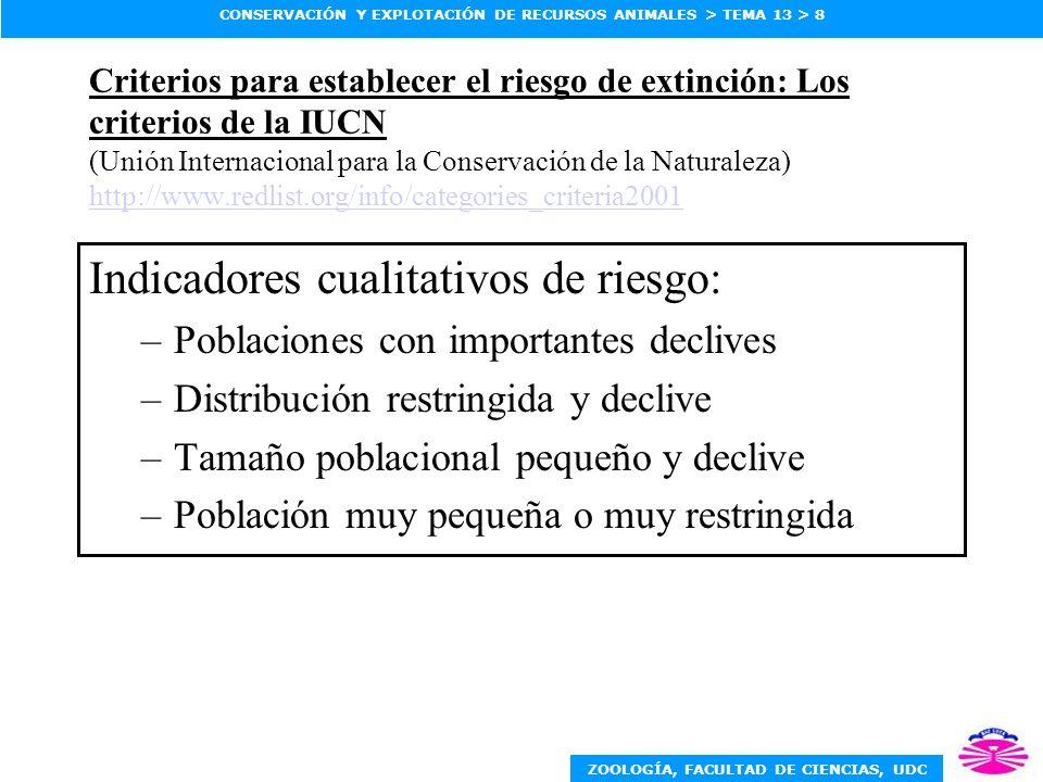 ZOOLOGÍA, FACULTAD DE CIENCIAS, UDC CONSERVACIÓN Y EXPLOTACIÓN DE RECURSOS ANIMALES > TEMA 13 > 8 Criterios para establecer el riesgo de extinción: Lo