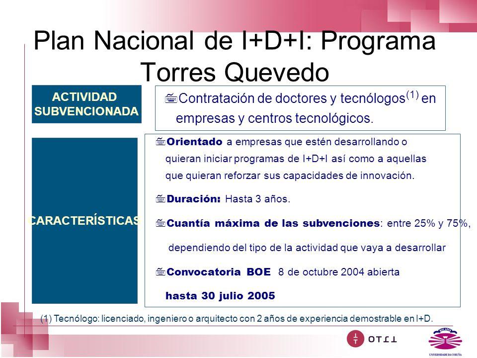 Plan Nacional de I+D+I: Programa Torres Quevedo (1) Tecnólogo: licenciado, ingeniero o arquitecto con 2 años de experiencia demostrable en I+D. ACTIVI