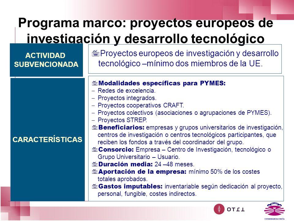 Programa marco: proyectos europeos de investigación y desarrollo tecnológico ACTIVIDAD SUBVENCIONADA CARACTERÍSTICAS 7Proyectos europeos de investigac