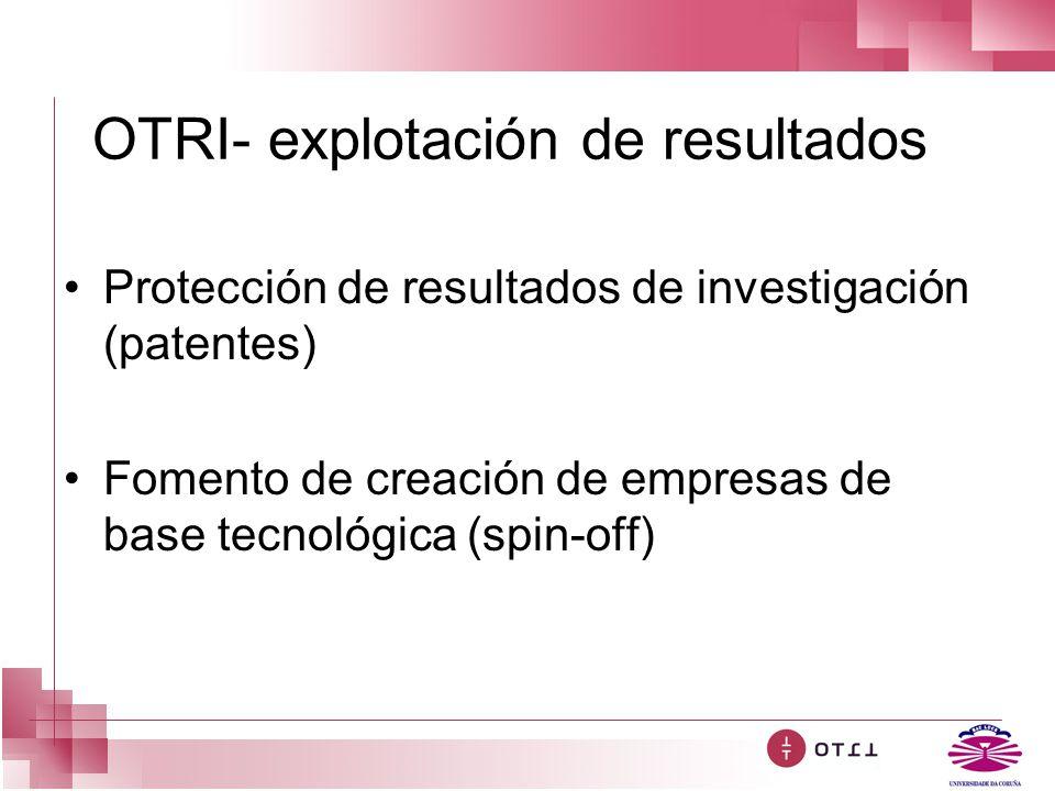 OTRI- explotación de resultados Protección de resultados de investigación (patentes) Fomento de creación de empresas de base tecnológica (spin-off)