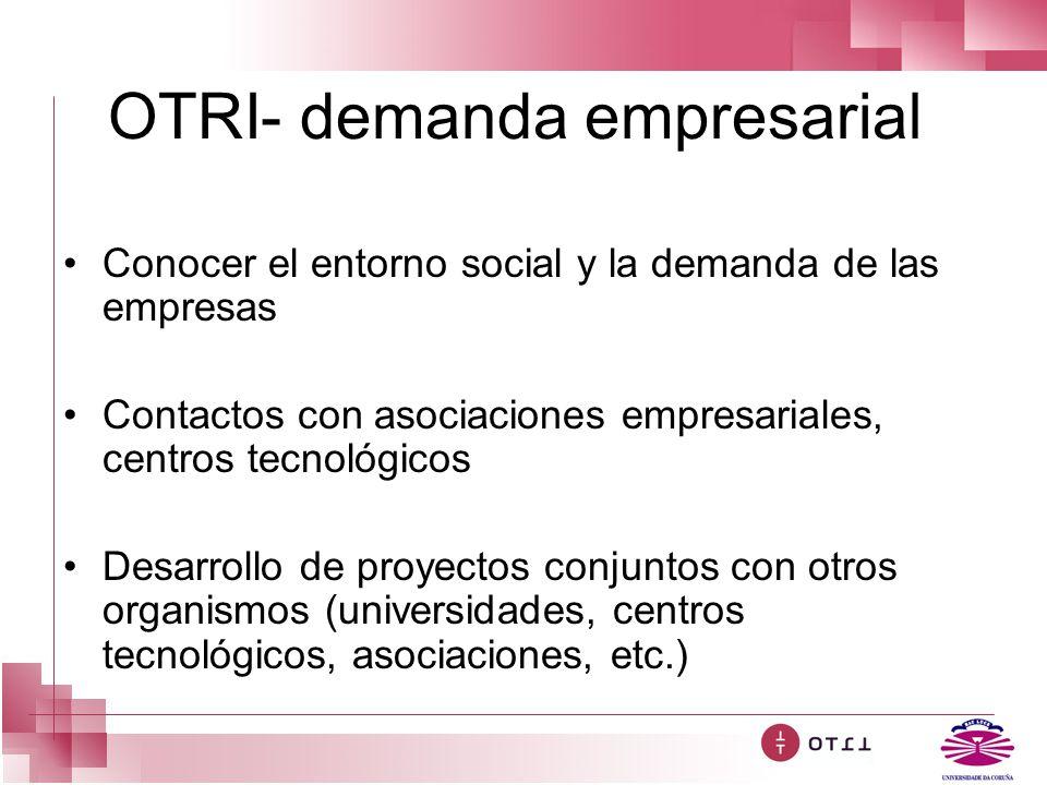 OTRI- demanda empresarial Conocer el entorno social y la demanda de las empresas Contactos con asociaciones empresariales, centros tecnológicos Desarr