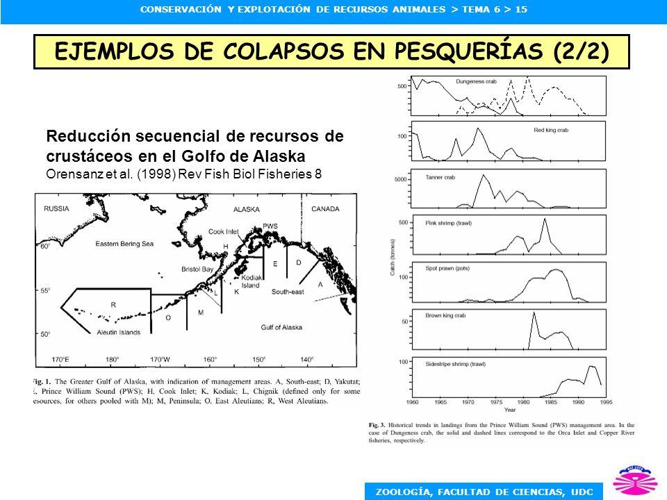 ZOOLOGÍA, FACULTAD DE CIENCIAS, UDC CONSERVACIÓN Y EXPLOTACIÓN DE RECURSOS ANIMALES > TEMA 6 > 15 Reducción secuencial de recursos de crustáceos en el Golfo de Alaska Orensanz et al.