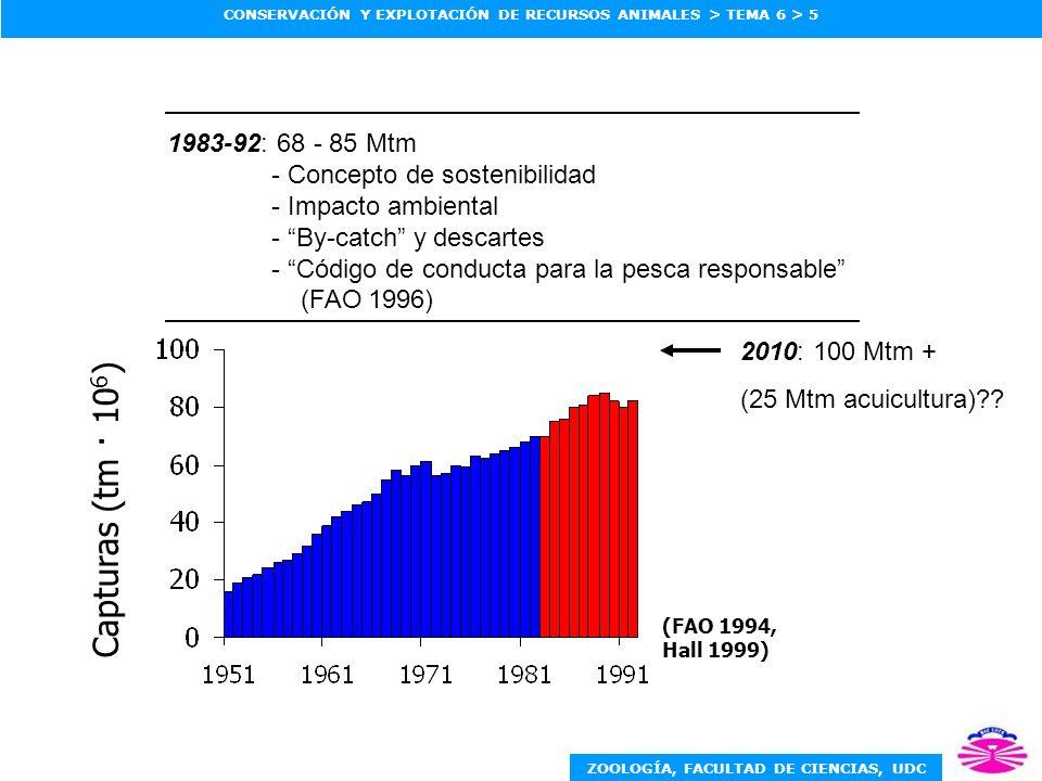 ZOOLOGÍA, FACULTAD DE CIENCIAS, UDC CONSERVACIÓN Y EXPLOTACIÓN DE RECURSOS ANIMALES > TEMA 6 > 5 1983-92: 68 - 85 Mtm - Concepto de sostenibilidad - I