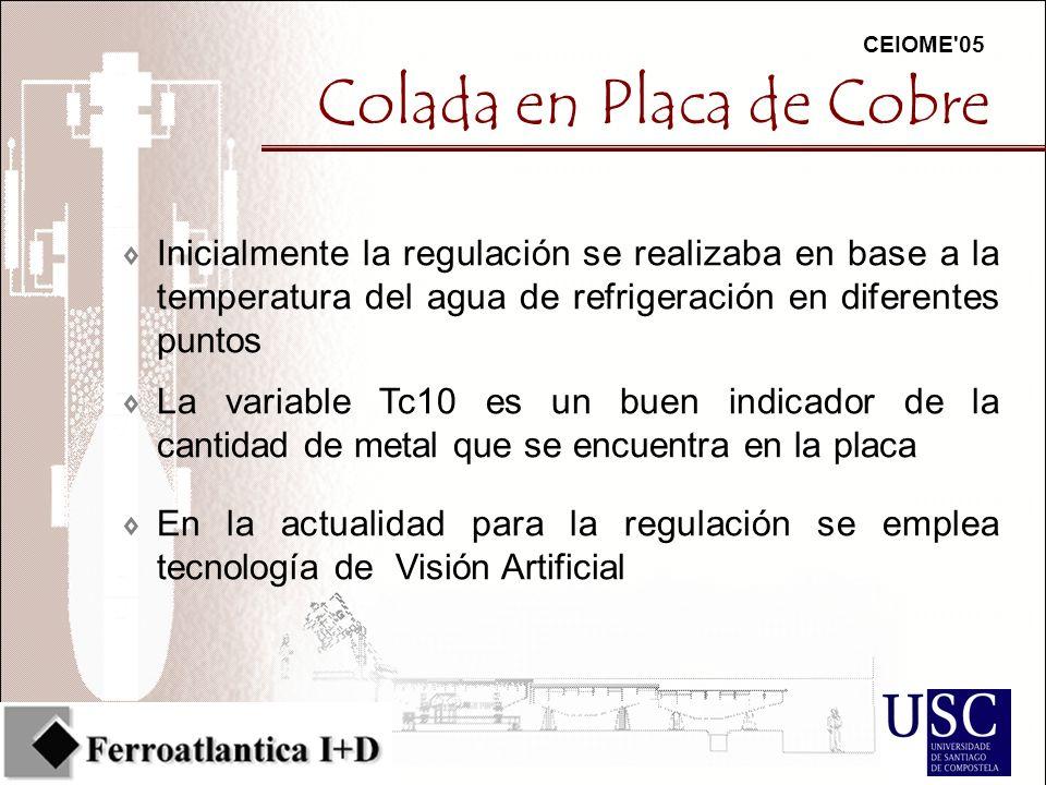 CEIOME 05 Colada en Placa de Cobre 7La variable Tc10 es un buen indicador de la cantidad de metal que se encuentra en la placa 7Inicialmente la regulación se realizaba en base a la temperatura del agua de refrigeración en diferentes puntos 7En la actualidad para la regulación se emplea tecnología de Visión Artificial