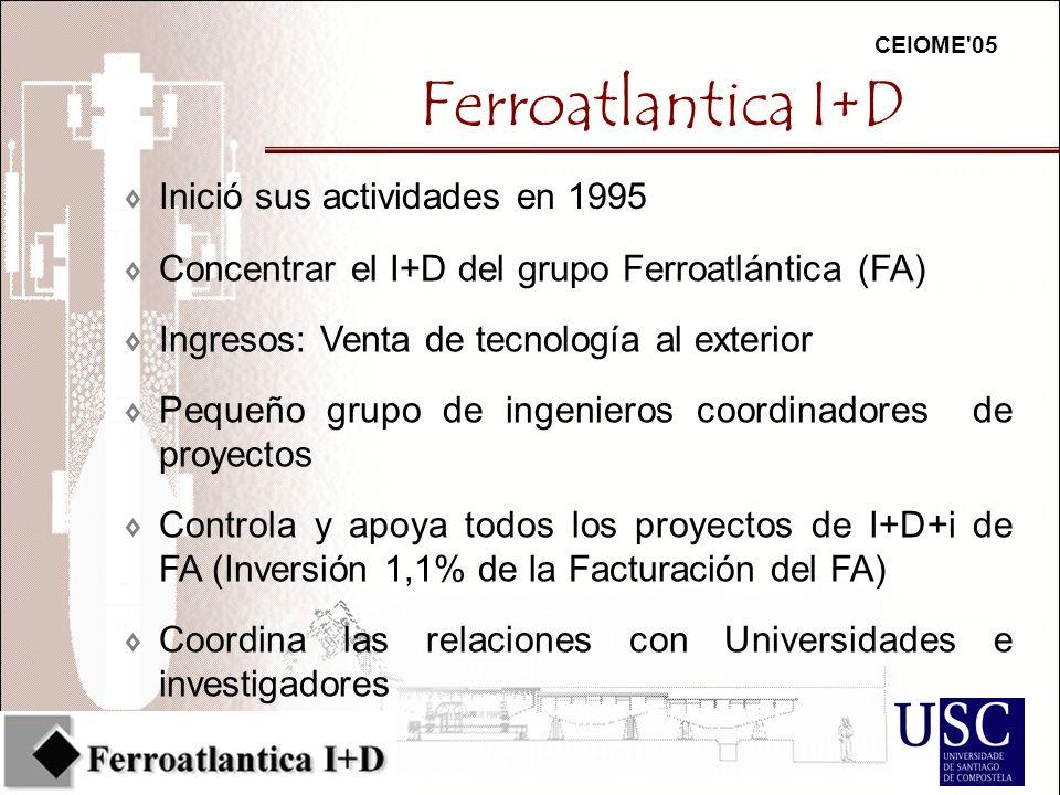 CEIOME 05 7Ingresos: Venta de tecnología al exterior 7Concentrar el I+D del grupo Ferroatlántica (FA) Ferroatlantica I+D 7Inició sus actividades en 1995 7Pequeño grupo de ingenieros coordinadores de proyectos 7Controla y apoya todos los proyectos de I+D+i de FA (Inversión 1,1% de la Facturación del FA) 7Coordina las relaciones con Universidades e investigadores
