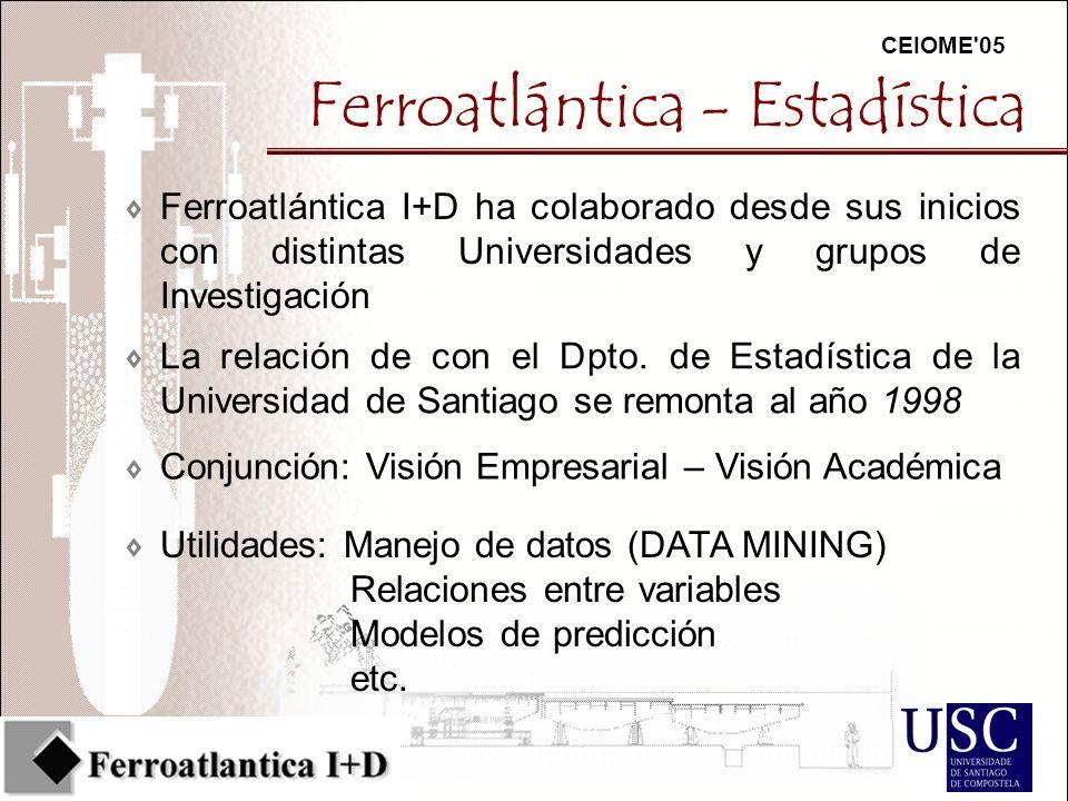 CEIOME 05 7Conjunción: Visión Empresarial – Visión Académica Ferroatlántica - Estadística 7Ferroatlántica I+D ha colaborado desde sus inicios con distintas Universidades y grupos de Investigación 7La relación de con el Dpto.