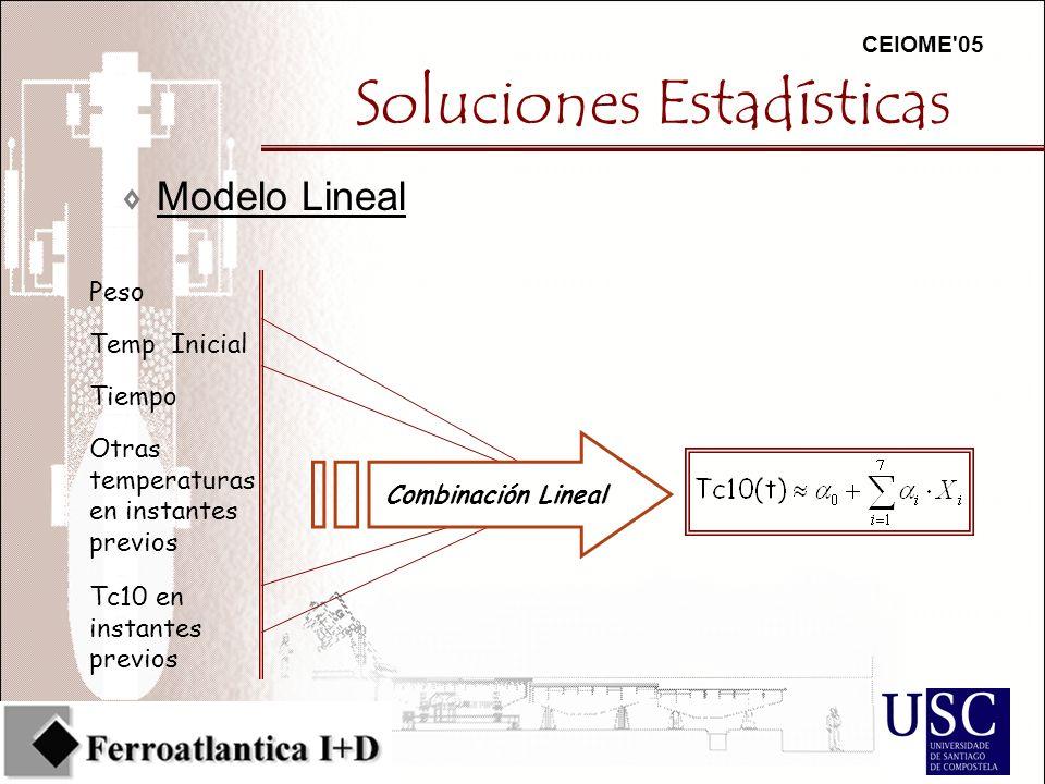 CEIOME 05 Soluciones Estadísticas 7Modelo Lineal Otras temperaturas en instantes previos Tc10 en instantes previos Temp Inicial Peso Tiempo Combinación Lineal