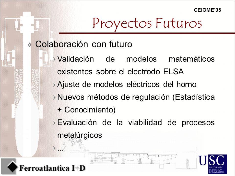 CEIOME 05 Proyectos Futuros 7Colaboración con futuro =Validación de modelos matemáticos existentes sobre el electrodo ELSA =Ajuste de modelos eléctricos del horno =Nuevos métodos de regulación (Estadística + Conocimiento) =Evaluación de la viabilidad de procesos metalúrgicos =...