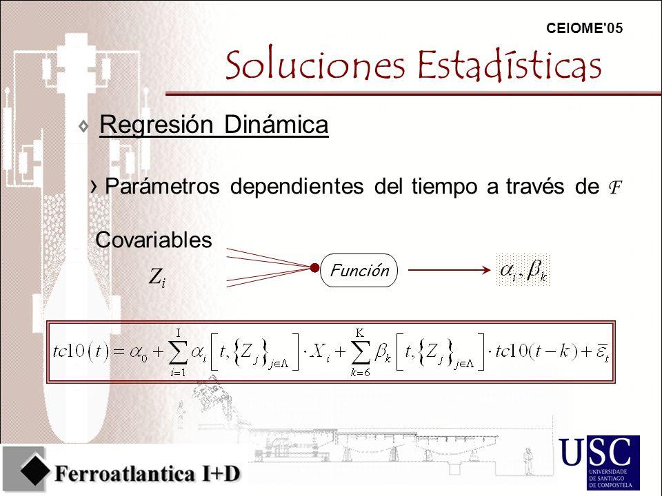 CEIOME 05 Soluciones Estadísticas 7Regresión Dinámica Parámetros dependientes del tiempo a través de F Función Covariables Z i