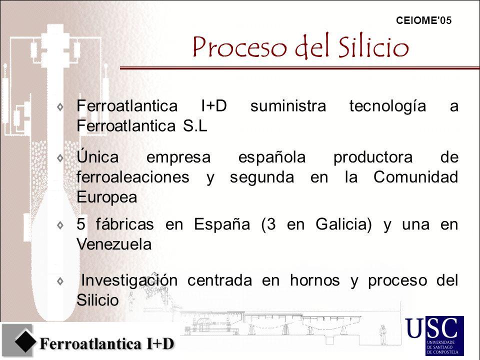 CEIOME 05 Proceso del Silicio 7Ferroatlantica I+D suministra tecnología a Ferroatlantica S.L 7Única empresa española productora de ferroaleaciones y segunda en la Comunidad Europea 75 fábricas en España (3 en Galicia) y una en Venezuela 7 Investigación centrada en hornos y proceso del Silicio