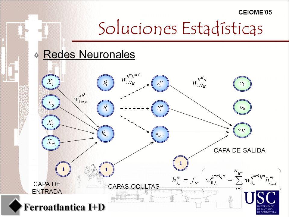 CEIOME 05 Soluciones Estadísticas 7Redes Neuronales CAPA DE ENTRADA CAPAS OCULTAS CAPA DE SALIDA 1 1 1