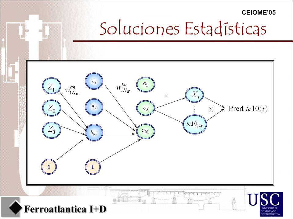 CEIOME 05 Soluciones Estadísticas 1 1
