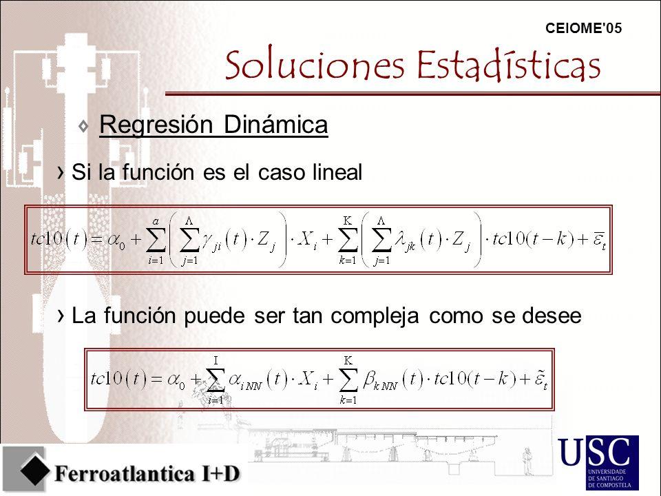 CEIOME 05 Soluciones Estadísticas 7Regresión Dinámica Si la función es el caso lineal La función puede ser tan compleja como se desee
