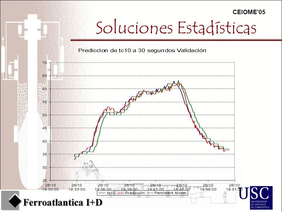 CEIOME 05 Soluciones Estadísticas