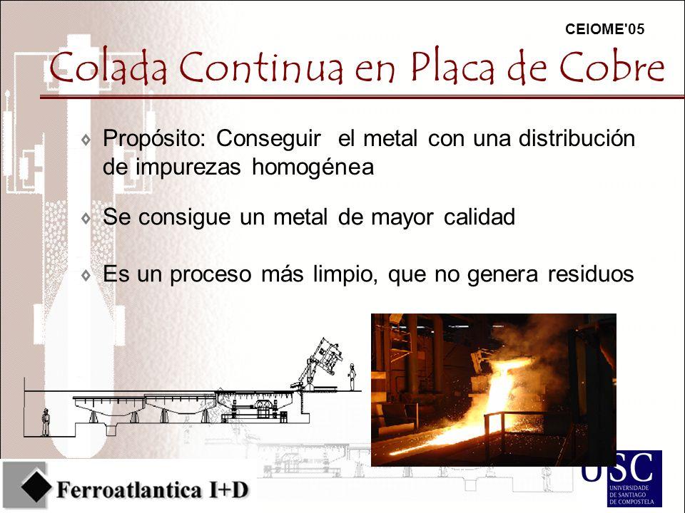 CEIOME 05 7Propósito: Conseguir el metal con una distribución de impurezas homogénea Colada Continua en Placa de Cobre 7Se consigue un metal de mayor calidad 7Es un proceso más limpio, que no genera residuos