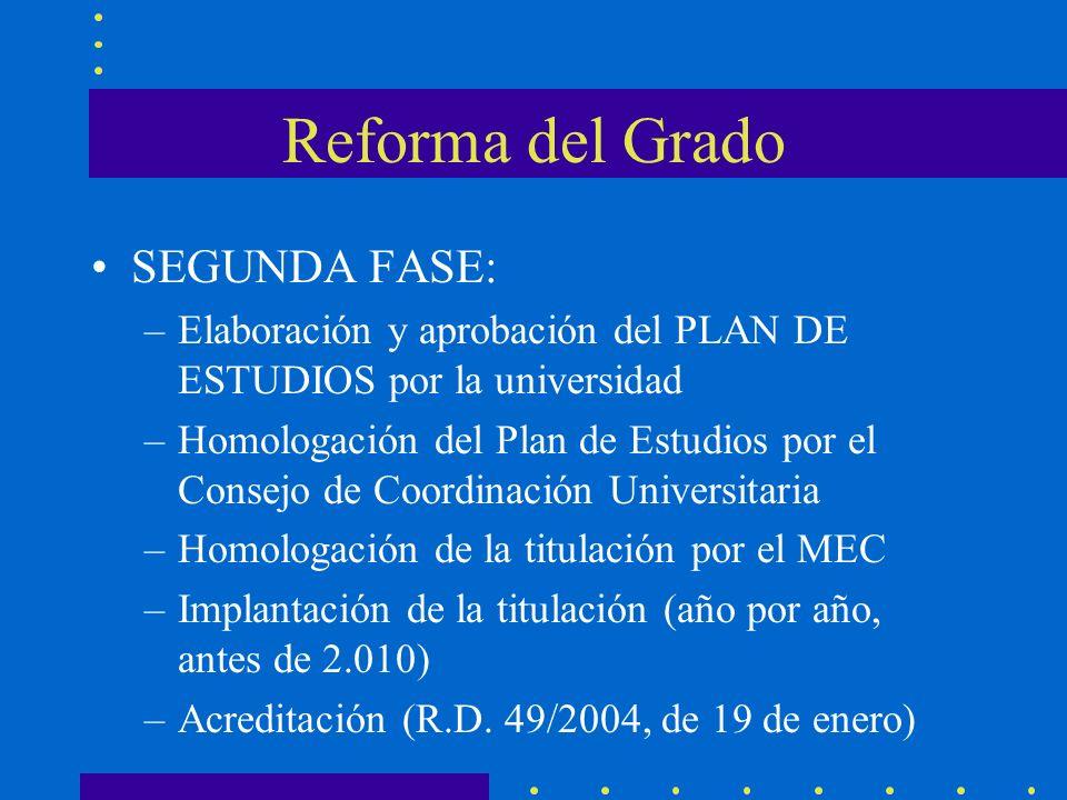 Reforma del Grado SEGUNDA FASE: –Elaboración y aprobación del PLAN DE ESTUDIOS por la universidad –Homologación del Plan de Estudios por el Consejo de