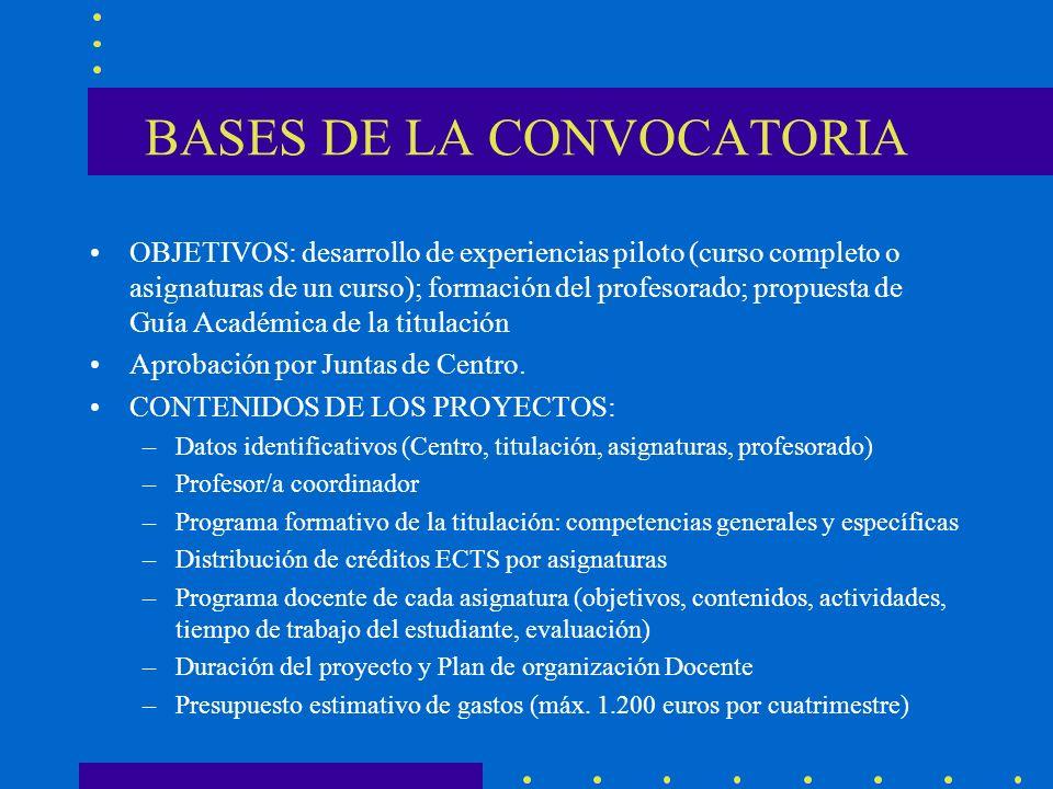 BASES DE LA CONVOCATORIA OBJETIVOS: desarrollo de experiencias piloto (curso completo o asignaturas de un curso); formación del profesorado; propuesta de Guía Académica de la titulación Aprobación por Juntas de Centro.