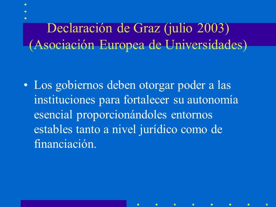 Declaración de Graz (julio 2003) (Asociación Europea de Universidades) Los gobiernos deben otorgar poder a las instituciones para fortalecer su autono