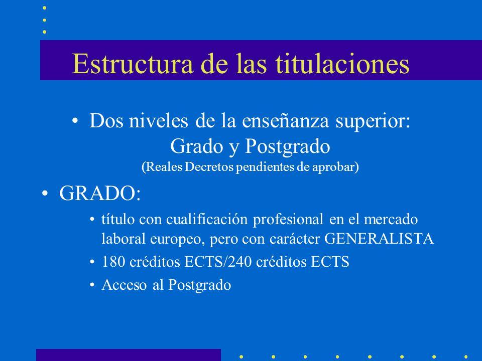 Estructura de las titulaciones Dos niveles de la enseñanza superior: Grado y Postgrado (Reales Decretos pendientes de aprobar) GRADO: título con cuali