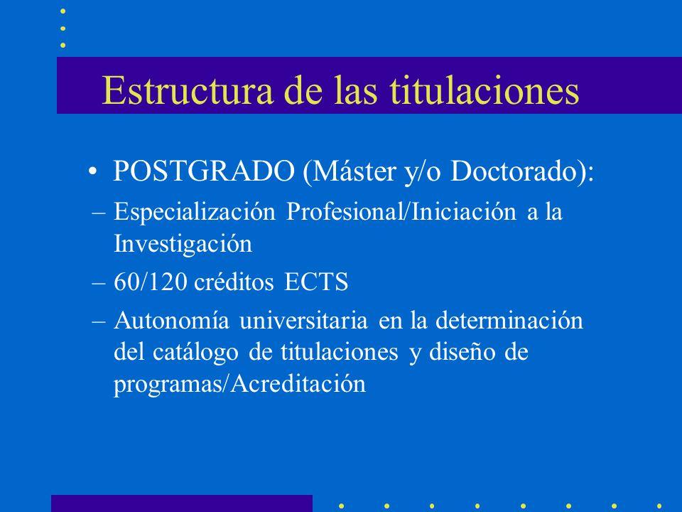 Estructura de las titulaciones POSTGRADO (Máster y/o Doctorado): –Especialización Profesional/Iniciación a la Investigación –60/120 créditos ECTS –Aut