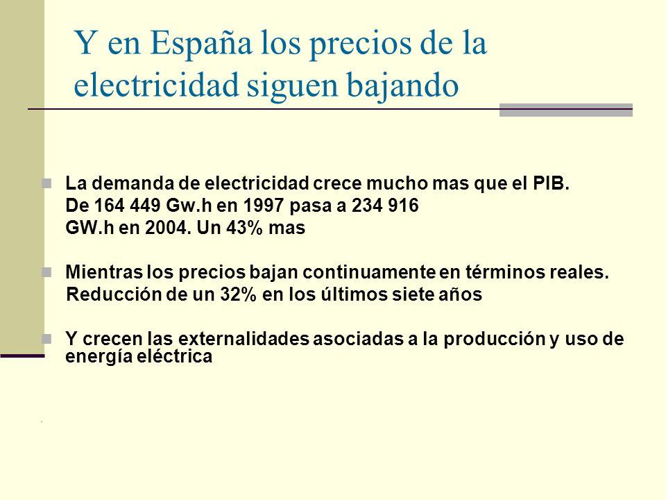 Y en España los precios de la electricidad siguen bajando La demanda de electricidad crece mucho mas que el PIB.