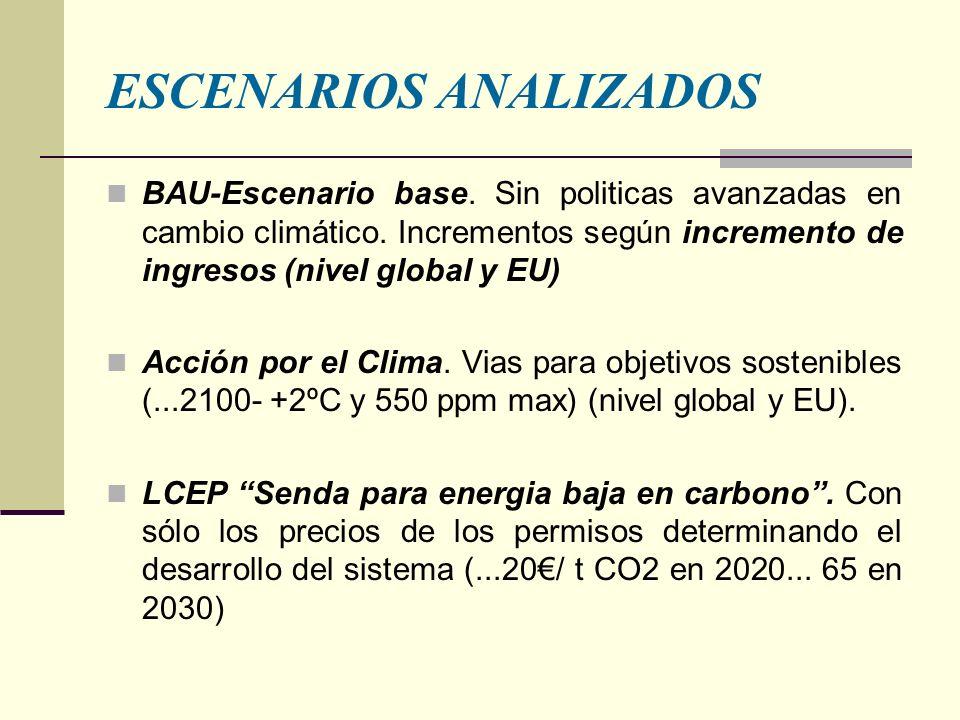 ESCENARIOS ANALIZADOS BAU-Escenario base.Sin politicas avanzadas en cambio climático.