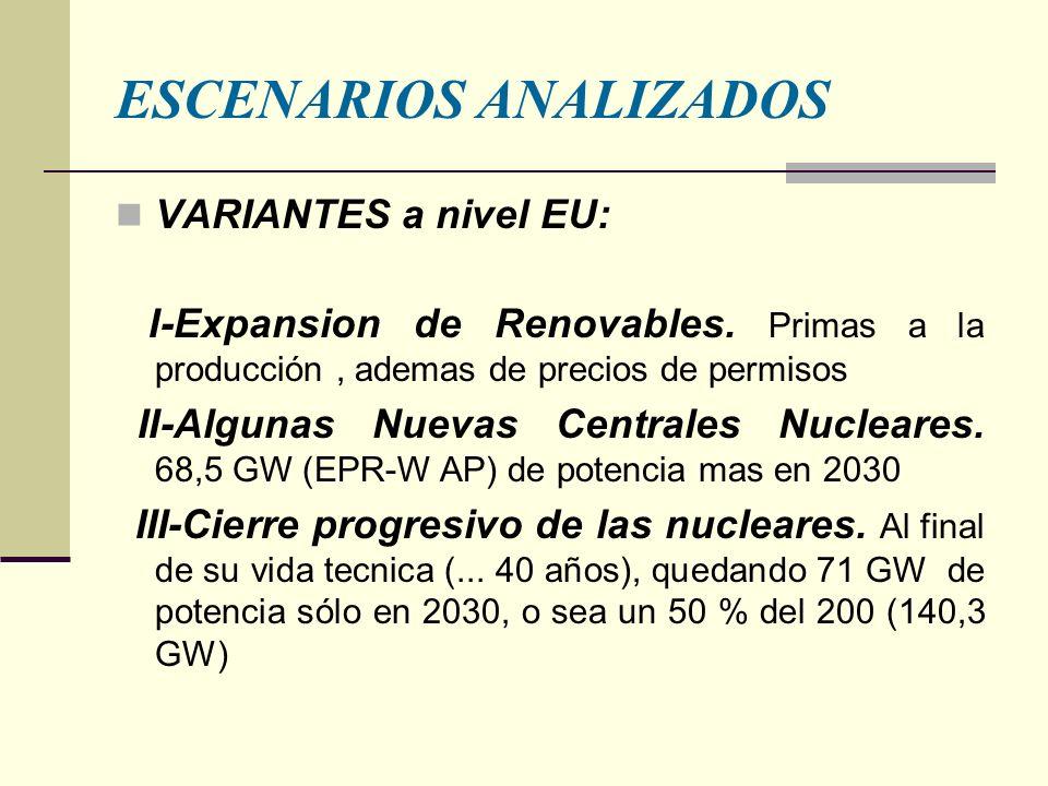 ESCENARIOS ANALIZADOS VARIANTES a nivel EU: I-Expansion de Renovables.