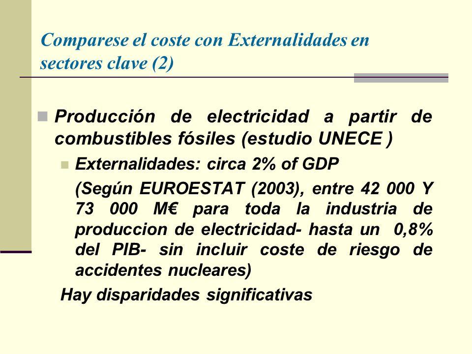 Comparese el coste con Externalidades en sectores clave (2) Producción de electricidad a partir de combustibles fósiles (estudio UNECE ) Externalidades: circa 2% of GDP (Según EUROESTAT (2003), entre 42 000 Y 73 000 M para toda la industria de produccion de electricidad- hasta un 0,8% del PIB- sin incluir coste de riesgo de accidentes nucleares) Hay disparidades significativas